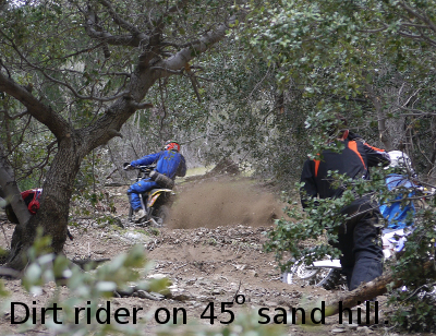 Dirt rider on 45 degree hill